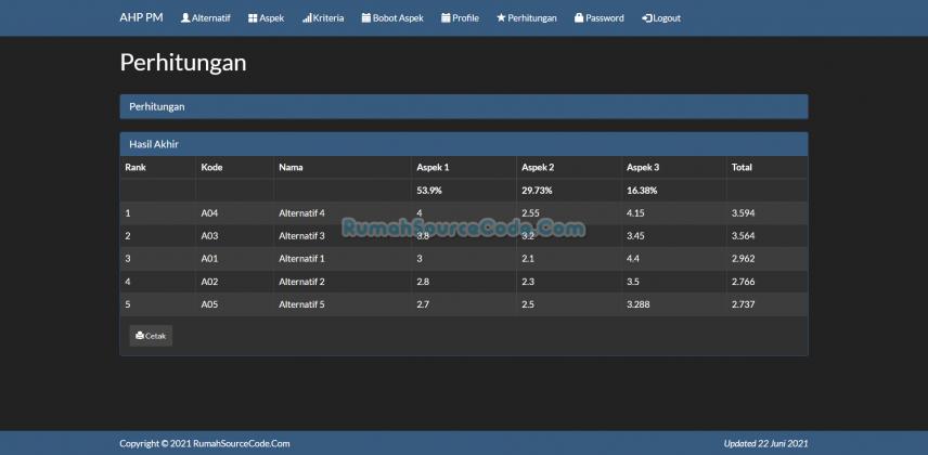 Source Code SPK Metode AHP dan Profile Matching PHP