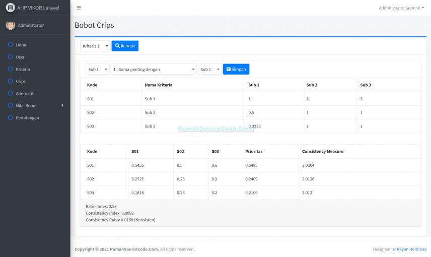 Source Code SPK Metode AHP dan VIKOR Laravel