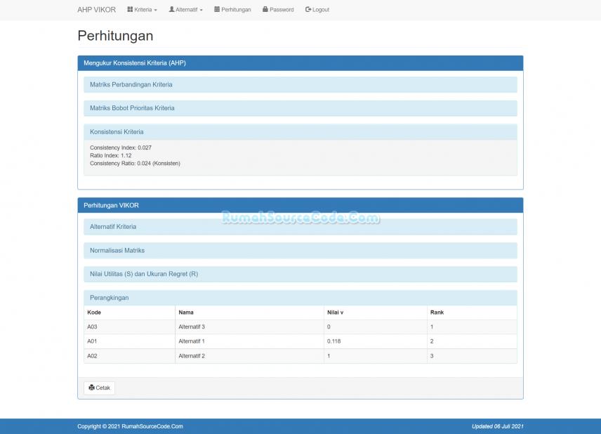 Source Code SPK Metode AHP dan VIKOR PHP