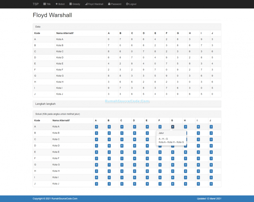 Source Code TSP Metode Greedy dan Floyd Warshall PHP