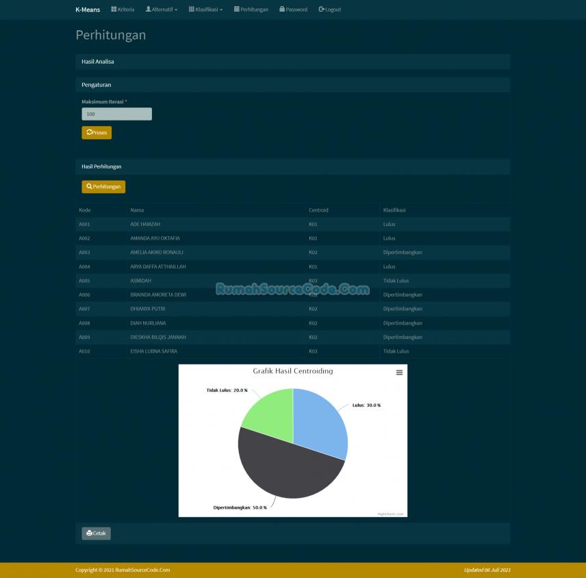 Source Code Data Mining Klasifikasi K-Means PHP