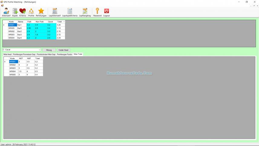 Source Code SPK Metode Profile Matching VB.Net